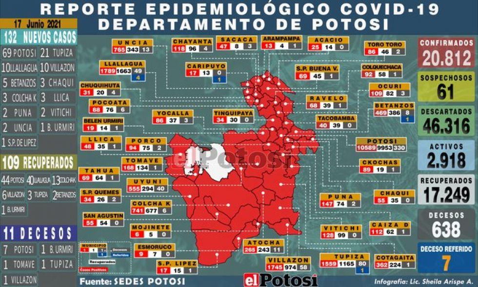 Mapa del #coronavirus en #Potosí el 17 de junio de 2021 Elaboración: Lic. Sheila Arispe
