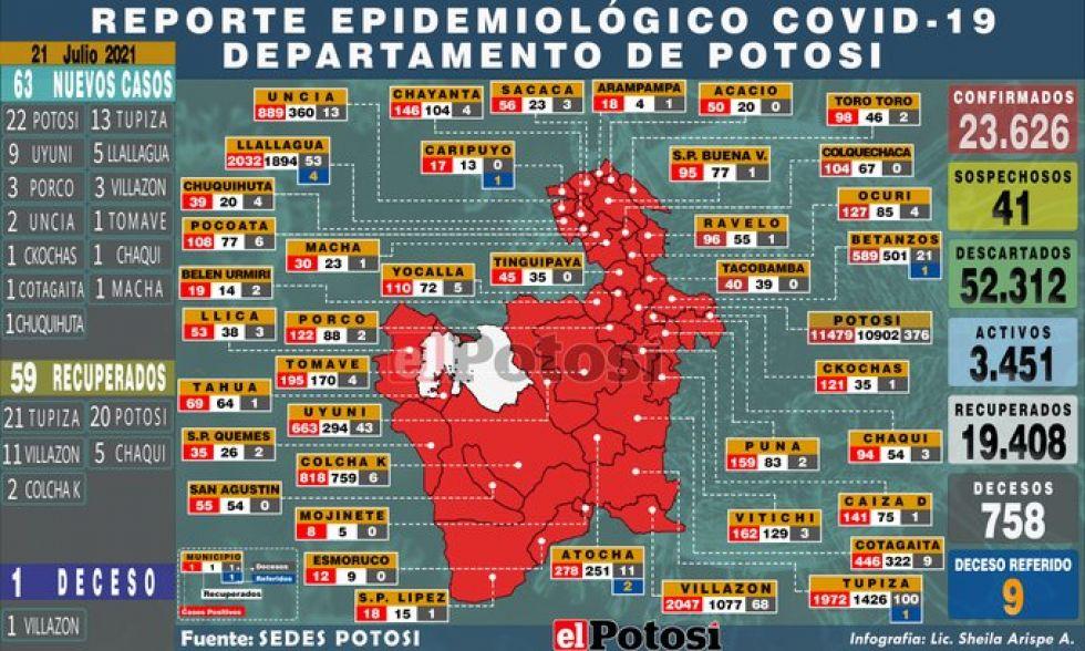Mapa del #coronavirus en #Potosí el 20 de julio de 2021 Elaboración: Lic. Sheila Arispe