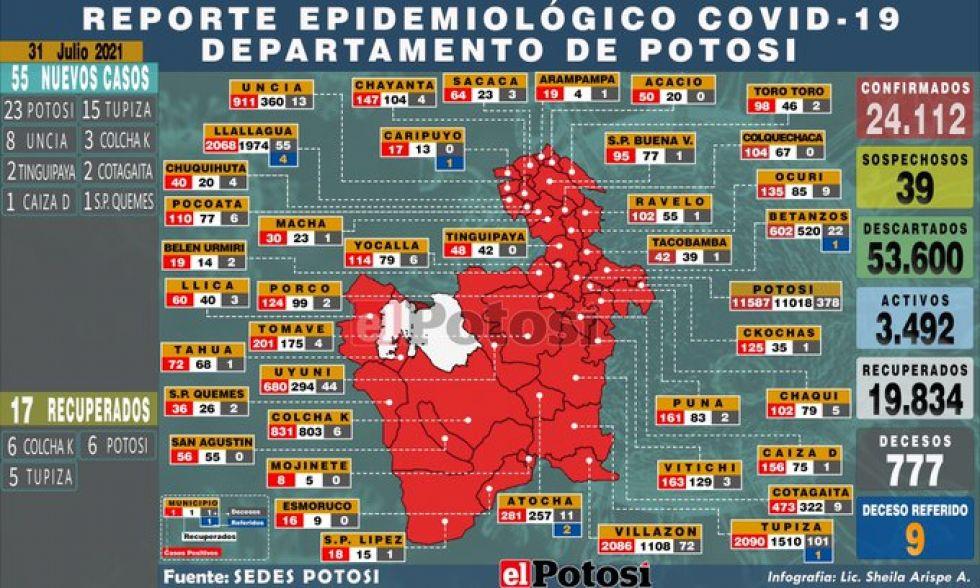 Mapa del #coronavirus en #Potosí el 31 de julio de 2021 Elaboración: Lic. Sheila Arispe