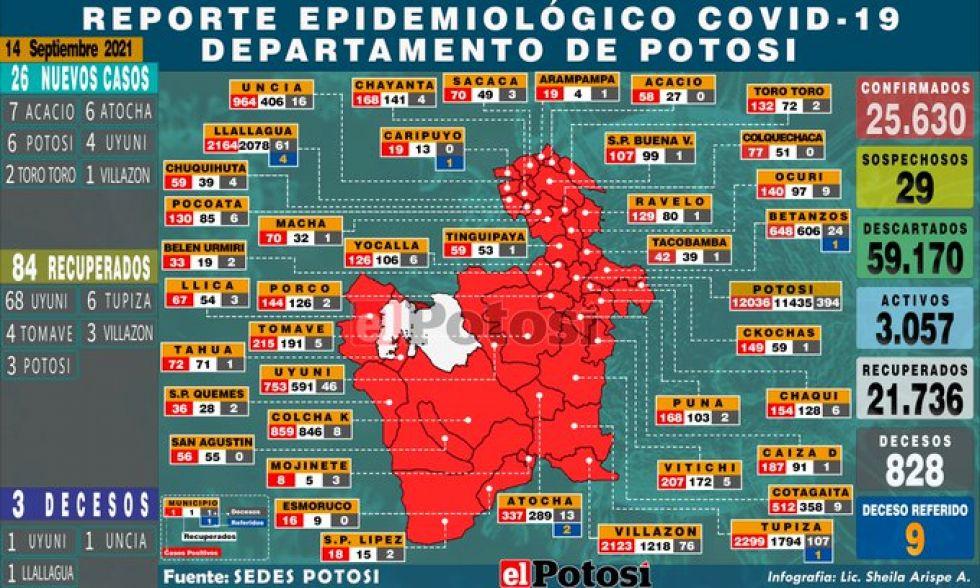Mapa del #coronavirus en #Potosí el 14 de septiembre de 2021 Elaboración: Lic. Sheila Arispe