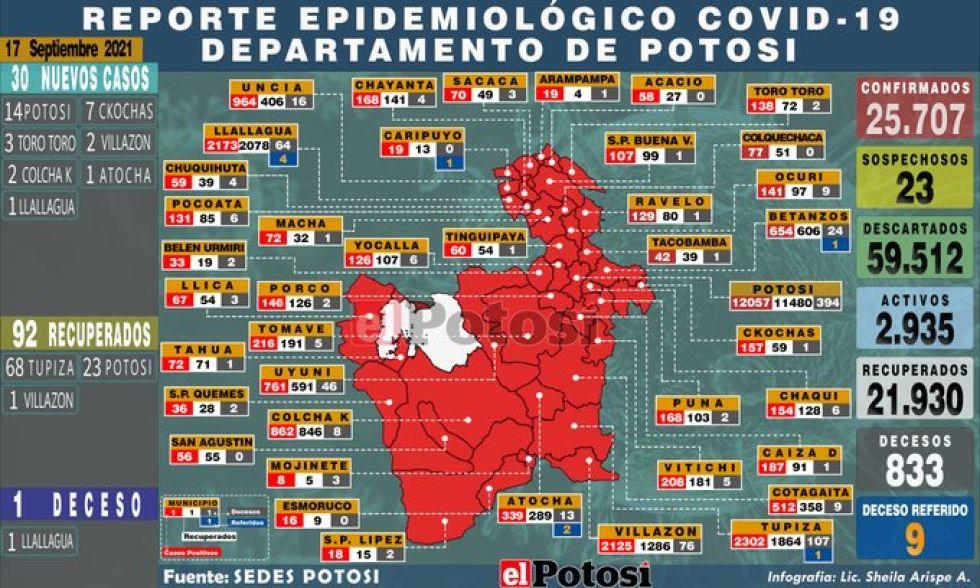Mapa del #coronavirus en #Potosí el 17 de septiembre de 2021 Elaboración: Lic. Sheila Arispe