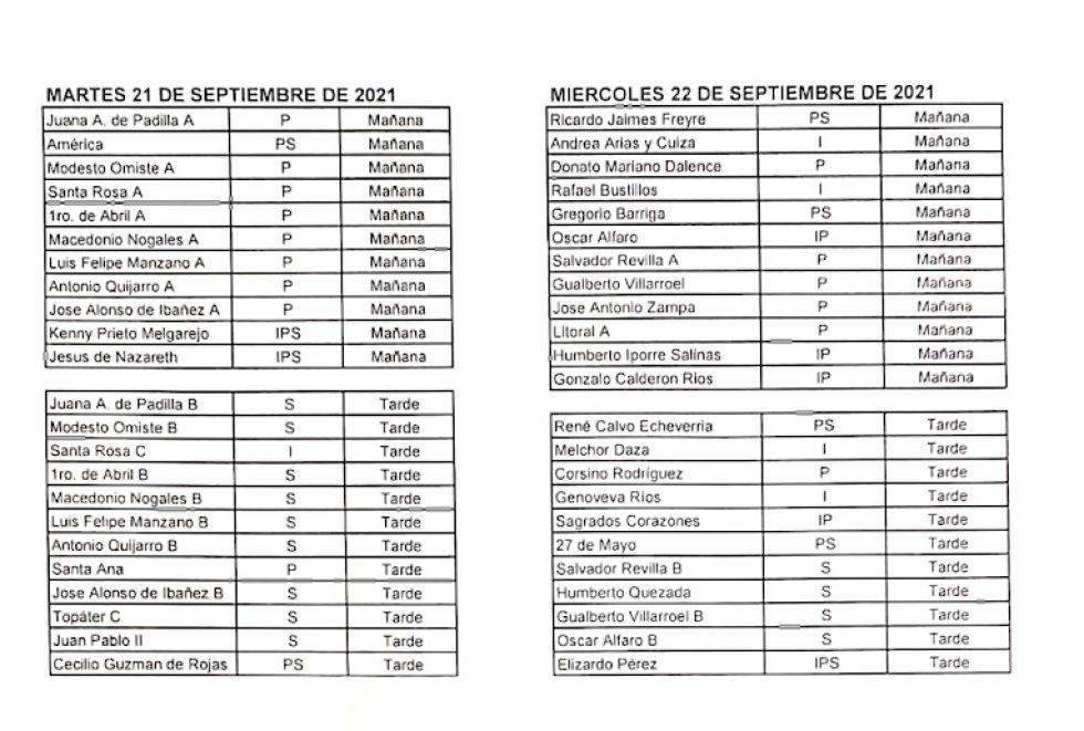 Lea el cronograma de pago del bono escolar desde este 21 de septiembre en la ciudad