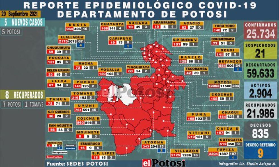 Mapa del #coronavirus en #Potosí el 20 de septiembre de 2021 Elaboración: Lic. Sheila Arispe