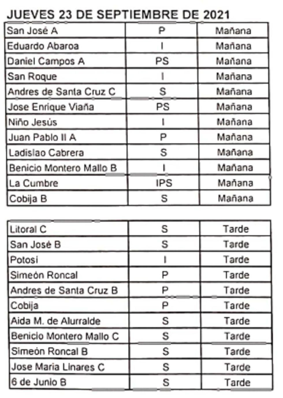 Este jueves continúa el pago del bono estudiantil en escuelas potosinas