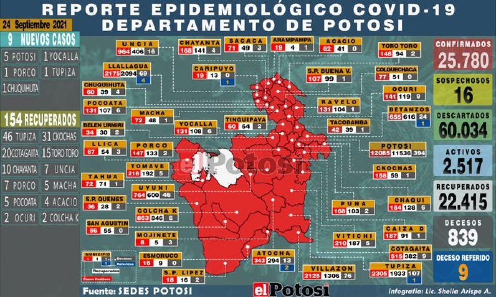 Mapa del #coronavirus en #Potosí el 24 de septiembre de 2021 Elaboración: Lic. Sheila Arispe