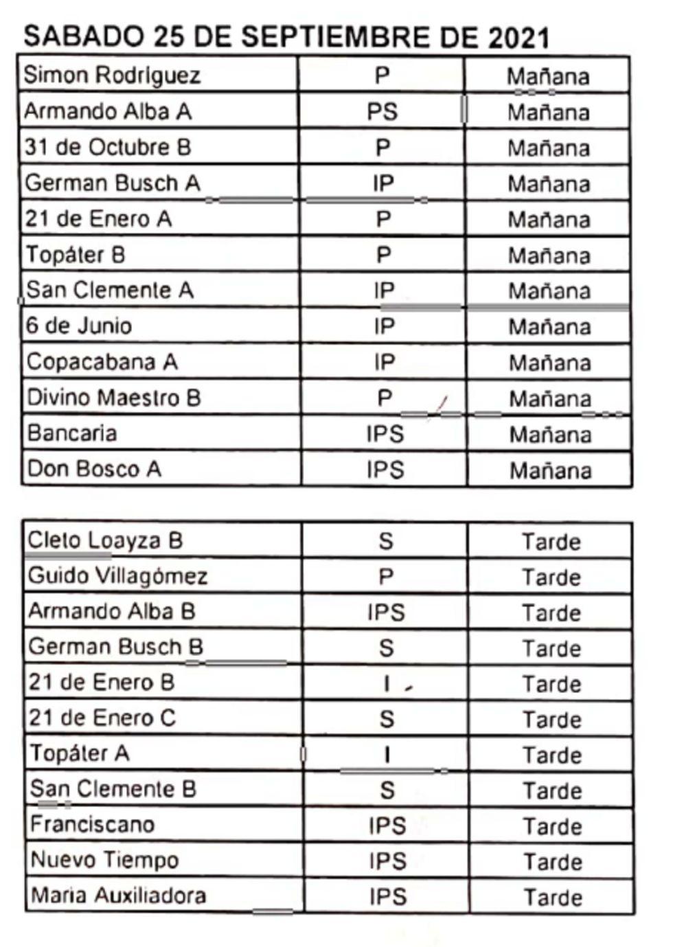 El pago del bono estudiantil en escuelas potosinas también será en fin de semana